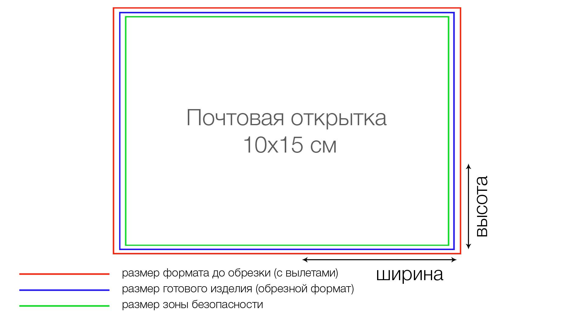 Стандартный формат открыток почтовых